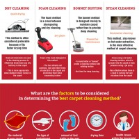 What is the Most Effective Carpet Cleaning Method?