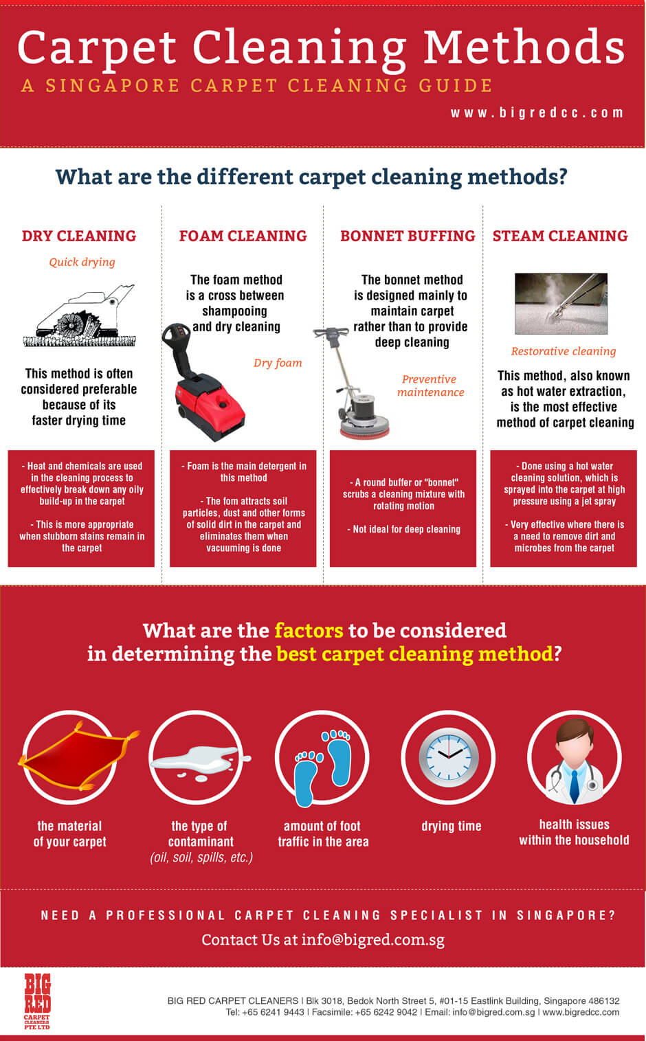 Blenheim Carpet Care NZ Uses The Most Effective Carpet Cleaning Method